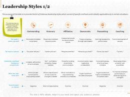 Leadership Styles Democratic Ppt Powerpoint Presentation Inspiration Vector