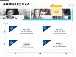 Leadership Styles Icon Leadership And Management Learning Outcomes Ppt Objects