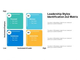 Leadership Styles Identification 2x2 Matrix