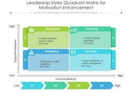 Leadership Styles Quadrant Matrix For Motivation Enhancement