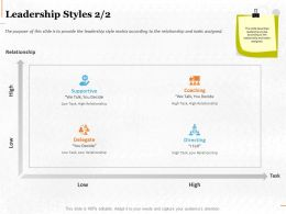Leadership Styles Supportive Ppt Powerpoint Presentation Infographics