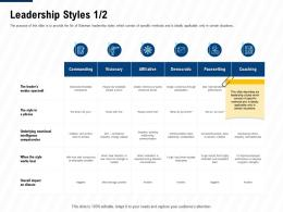 Leadership Styles Team Leadership And Management Learning Outcomes Ppt Good