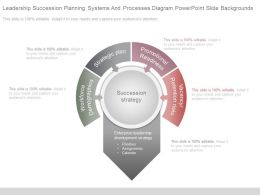Leadership Succession Planning Systems And Processes Diagram Powerpoint Slide Backgrounds