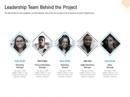 Leadership Team Behind The Project Pitch Deck For Cryptocurrency Funding Ppt Demonstration