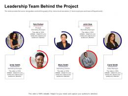 Leadership Team Behind The Project Ppt Powerpoint Presentation Pictures Layout