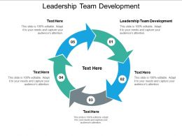 Leadership Team Development Ppt Powerpoint Presentation Summary Slide Cpb