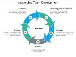 Leadership Team Development Ppt Powerpoint Presentation Summary Slide Cpb