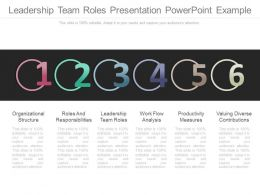 Leadership Team Roles Presentation Powerpoint Example