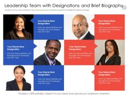 Leadership Team With Designations And Brief Biography N543 Ppt Slides