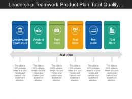 Leadership Teamwork Product Plan Total Quality Management Strategy Cpb