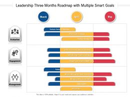 Leadership Three Months Roadmap With Multiple Smart Goals