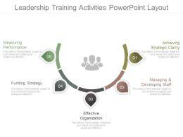 Leadership Training Activities Powerpoint Layout