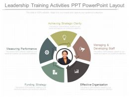 Leadership Training Activities Ppt Powerpoint Layout