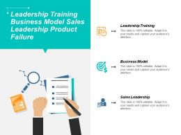 Leadership Training Business Model Sales Leadership Product Failure Cpb