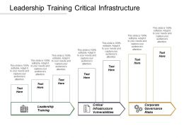 Leadership Training Critical Infrastructure Vulnerabilities Corporate Governance Risks Cpb