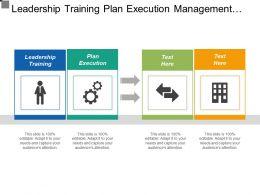 Leadership Training Plan Execution Management Stress Budgeting Types Cpb