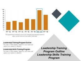 Leadership Training Program Outline Leadership Skills Training Program Cpb