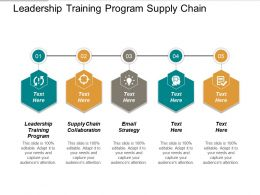 Leadership Training Program Supply Chain Collaboration Email Strategy Cpb