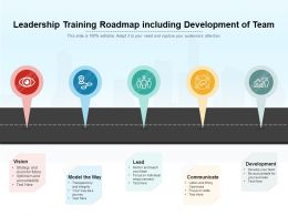 Leadership Training Roadmap Including Development Of Team
