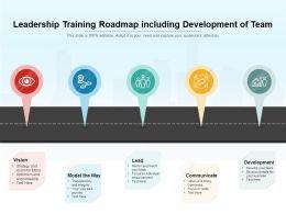 Leadership Training Roadmap Including Development Of Team