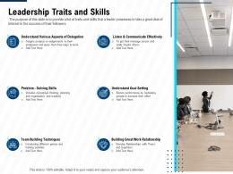 Leadership Traits And Skills Leadership And Management Learning Outcomes Ppt Files