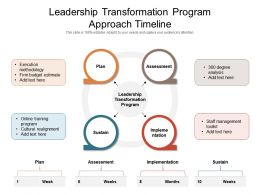 Leadership Transformation Program Approach Timeline