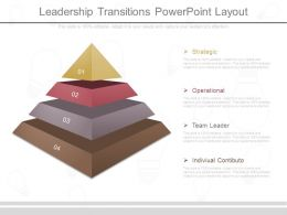 Leadership Transitions Powerpoint Layout