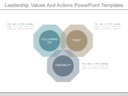 Leadership Values And Actions Powerpoint Templates