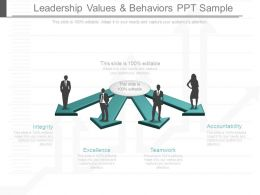 Leadership Values And Behaviors Ppt Sample