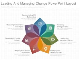 Leading And Managing Change Powerpoint Layout