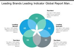 Leading Brands Leading Indicator Global Report Man Machines Cpb