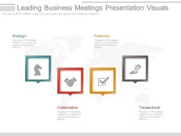 Leading Business Meetings Presentation Visuals