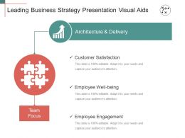 Leading Business Strategy Presentation Visual Aids