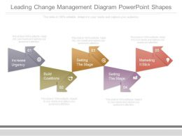Leading Change Management Diagram Powerpoint Shapes