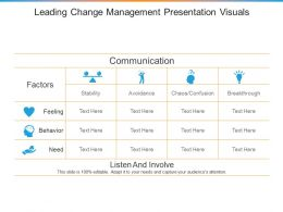 Leading Change Management Presentation Visuals
