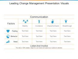 Leading Change Management Presentation Visuals