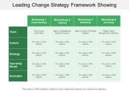 leading_change_strategy_framework_showing_strategy_workshops_for_change_Slide01