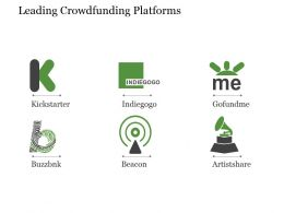 Leading Crowdfunding Platforms Powerpoint Slide Designs