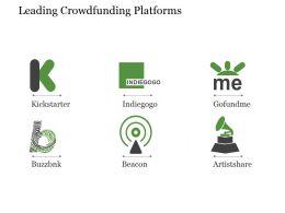 Leading Crowdfunding Platforms Powerpoint Slide Designs