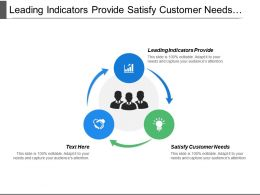 Leading Indicators Provide Satisfy Customer Needs Improve Customer