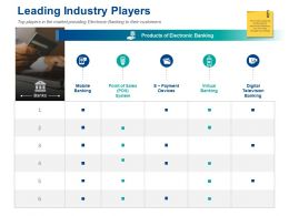 Leading Industry Players Mobile Banking Ppt Powerpoint Presentation Styles Rules
