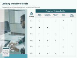 Leading Industry Players Ppt Powerpoint Presentation Portfolio Design Ideas