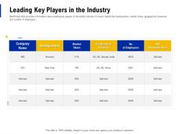 Leading Key Players In The Industry Creating Business Monopoly Ppt Powerpoint Icon Aids
