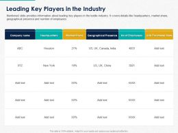 Leading Key Players In The Industry Ppt Powerpoint Presentation Slides Design Ideas