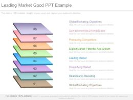 Leading Market Good Ppt Example