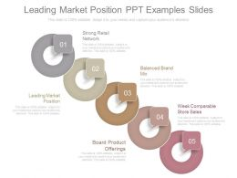 Leading Market Position Ppt Examples Slides