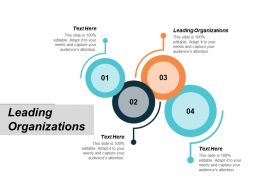 Leading Organizations Ppt Powerpoint Presentation Styles Styles Cpb