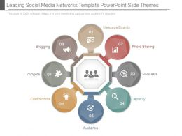 Leading Social Media Networks Template Powerpoint Slide Themes
