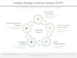 Leading Strategic Initiatives Sample Of Ppt
