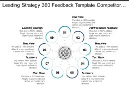 Leading Strategy 360 Feedback Template Competitor Mapping Compensation Benefits Cpb